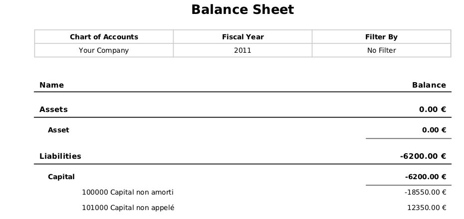 general ledger and trial balance  u2014 openerp for accounting